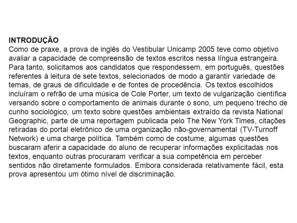 INTRODUÇÃO Como de praxe, a prova de inglês do Vestibular Unicamp 2005 teve como objetivo avaliar a capacidade de compreensão de textos escritos nessa