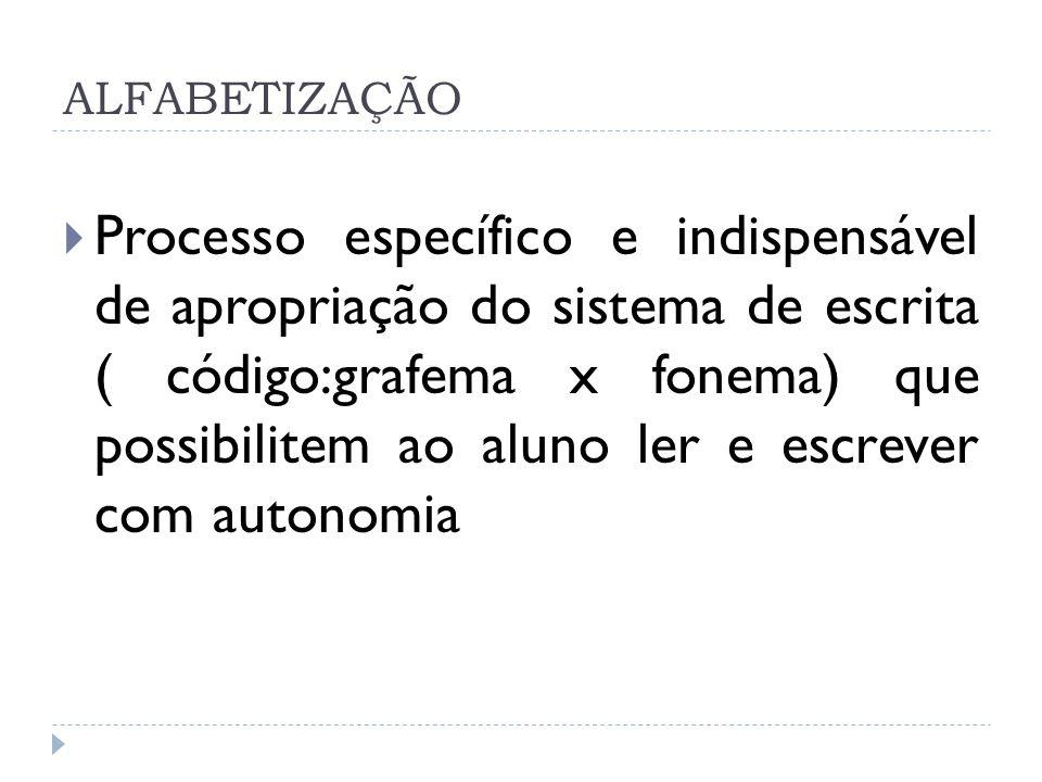 ALFABETIZAÇÃO Processo específico e indispensável de apropriação do sistema de escrita ( código:grafema x fonema) que possibilitem ao aluno ler e escr