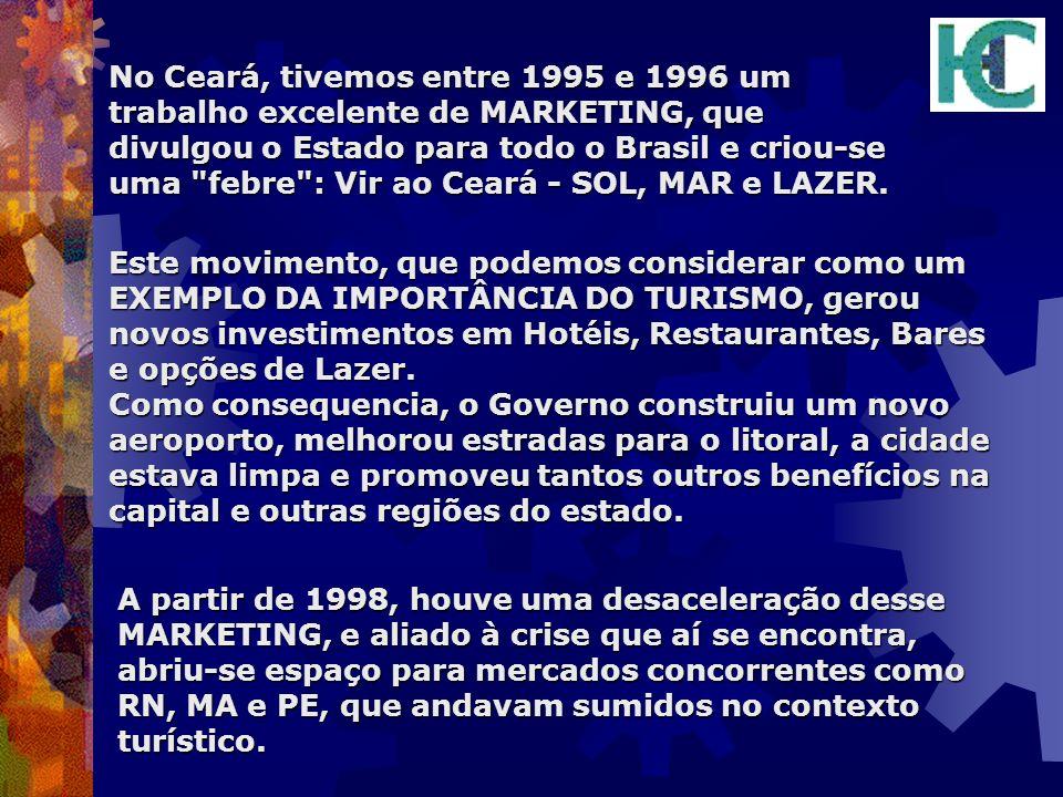 No Ceará, tivemos entre 1995 e 1996 um trabalho excelente de MARKETING, que divulgou o Estado para todo o Brasil e criou-se uma