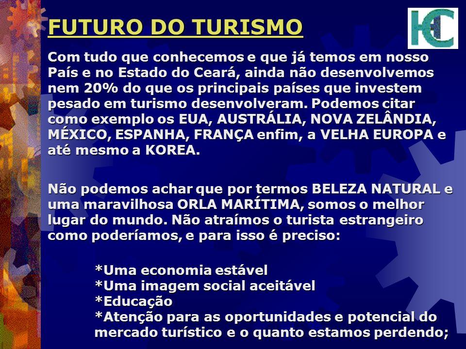 FUTURO DO TURISMO Com tudo que conhecemos e que já temos em nosso País e no Estado do Ceará, ainda não desenvolvemos nem 20% do que os principais país