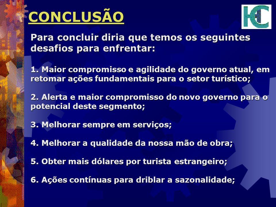 CONCLUSÃO Para concluir diria que temos os seguintes desafios para enfrentar: 1. Maior compromisso e agilidade do governo atual, em retomar ações fund