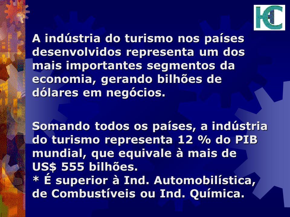 A indústria do turismo nos países desenvolvidos representa um dos mais importantes segmentos da economia, gerando bilhões de dólares em negócios. Soma