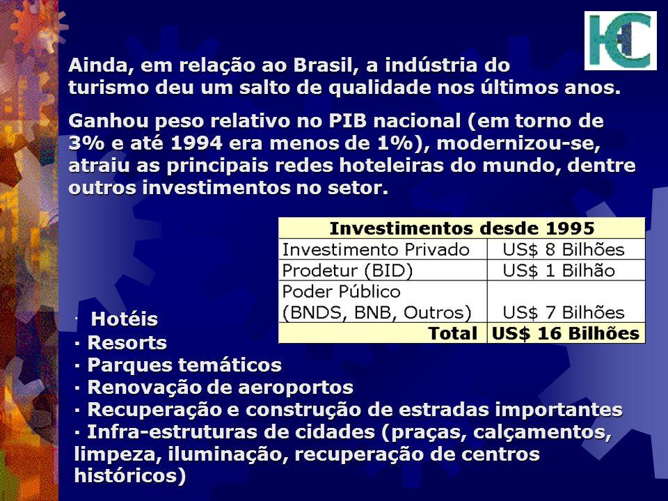 Ainda, em relação ao Brasil, a indústria do turismo deu um salto de qualidade nos últimos anos. Ganhou peso relativo no PIB nacional (em torno de 3% e