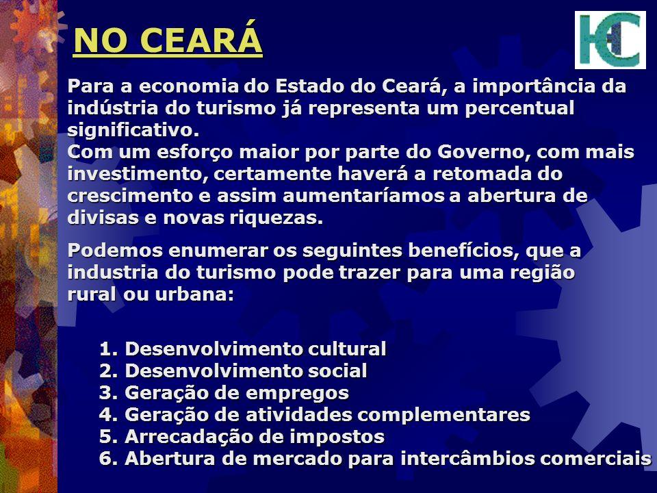 NO CEARÁ Para a economia do Estado do Ceará, a importância da indústria do turismo já representa um percentual significativo. Com um esforço maior por