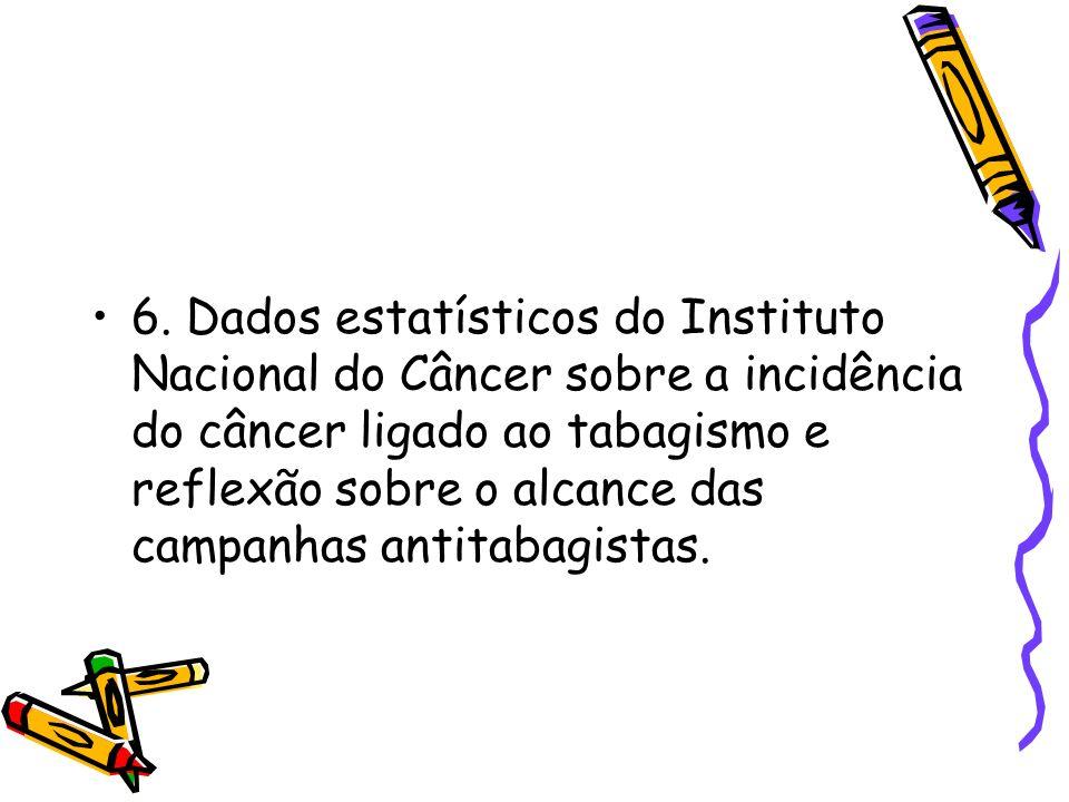 6. Dados estatísticos do Instituto Nacional do Câncer sobre a incidência do câncer ligado ao tabagismo e reflexão sobre o alcance das campanhas antita