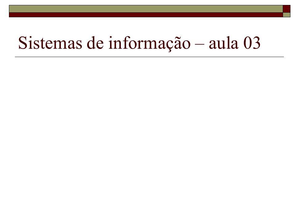 Sistemas de informação – aula 03