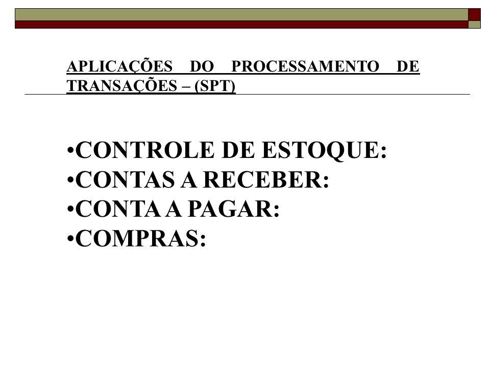 APLICAÇÕES DO PROCESSAMENTO DE TRANSAÇÕES – (SPT) CONTROLE DE ESTOQUE: CONTAS A RECEBER: CONTA A PAGAR: COMPRAS: