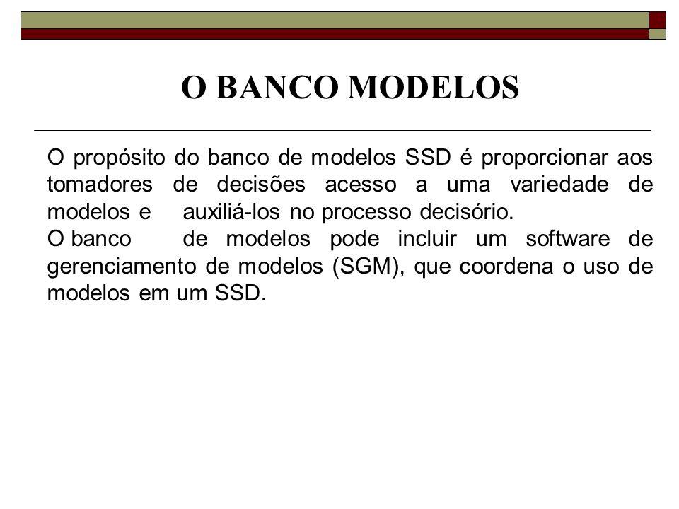 O BANCO MODELOS O propósito do banco de modelos SSD é proporcionar aos tomadores de decisões acesso a uma variedade de modelos e auxiliá-los no proces