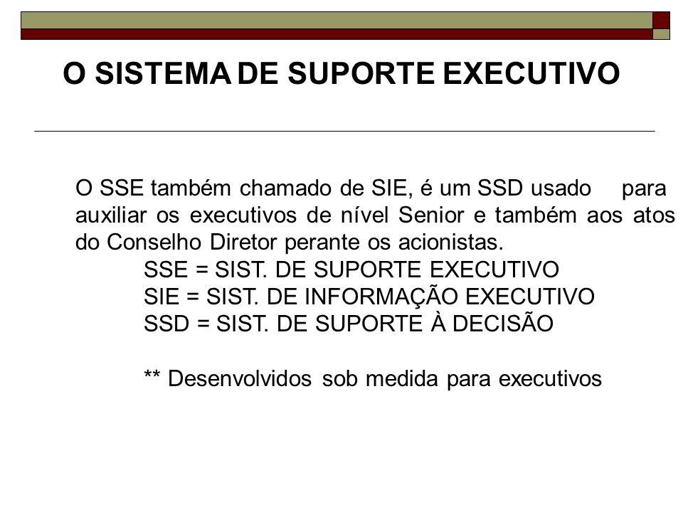 O SISTEMA DE SUPORTE EXECUTIVO O SSE também chamado de SIE, é um SSD usado para auxiliar os executivos de nível Senior e também aos atos do Conselho D