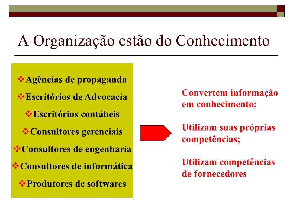 A Organização estão do Conhecimento Agências de propaganda Escritórios de Advocacia Escritórios contábeis Consultores gerenciais Consultores de engenh