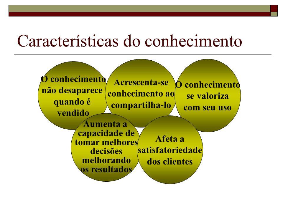 Comunidades Eletrônicas Processo de Negocio Troca Eletrônica de Informação Entre Processos de Negócios em Comunidades Eletrônicas Processo de Negocio