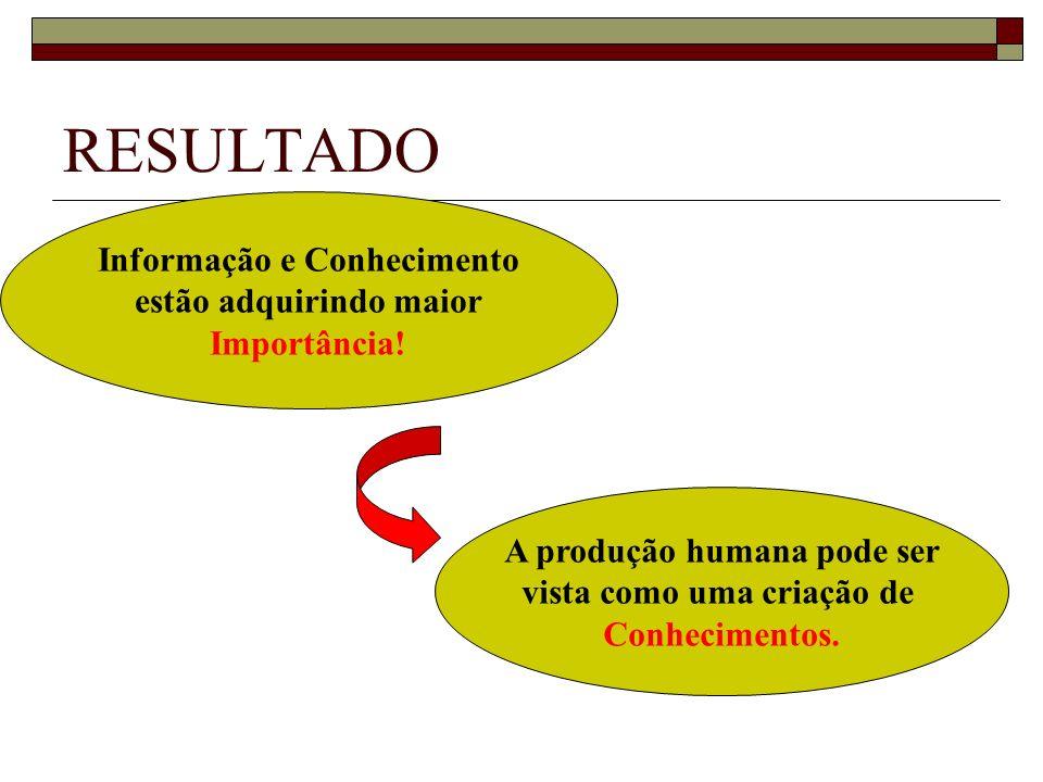 SISTEMA DE SUPORTE À DECISÃO EM GRUPO Objetivo: Fornecer suporte efetivo na tomada de decisões em grupo