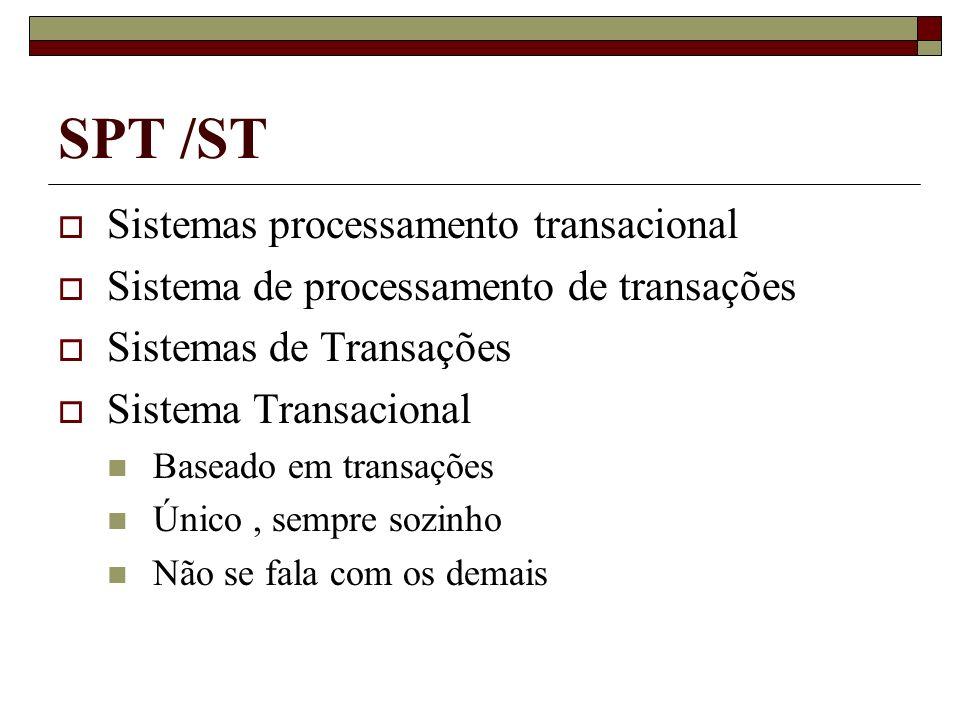 SPT /ST Sistemas processamento transacional Sistema de processamento de transações Sistemas de Transações Sistema Transacional Baseado em transações Ú