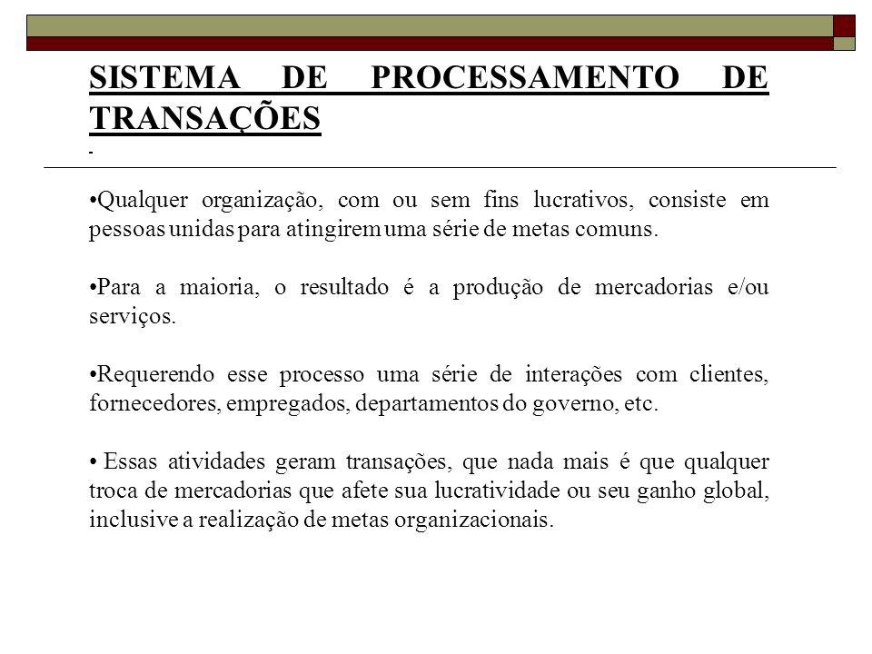 CARACTERÍSTICAS DE UM SPT Cada transação do SPT requer: Entrada e alimentação de dados Processamento e armazenamento Geração de documentos e relatórios