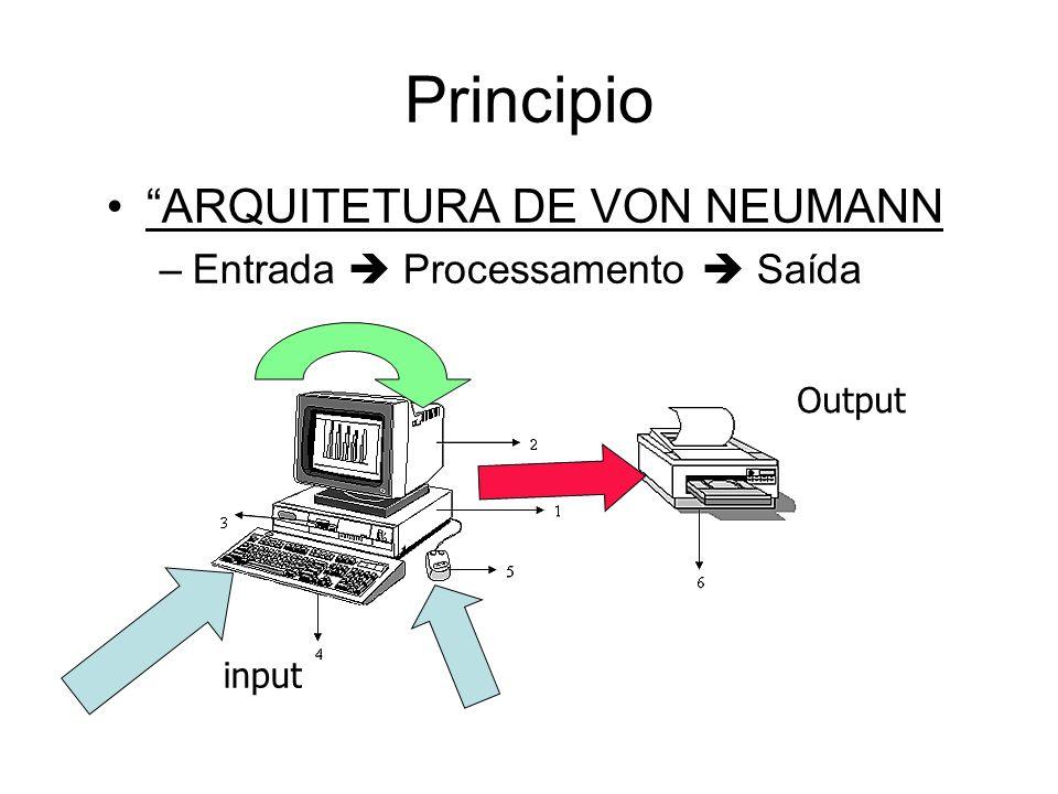 Principio ARQUITETURA DE VON NEUMANN –Entrada Processamento Saída input Output
