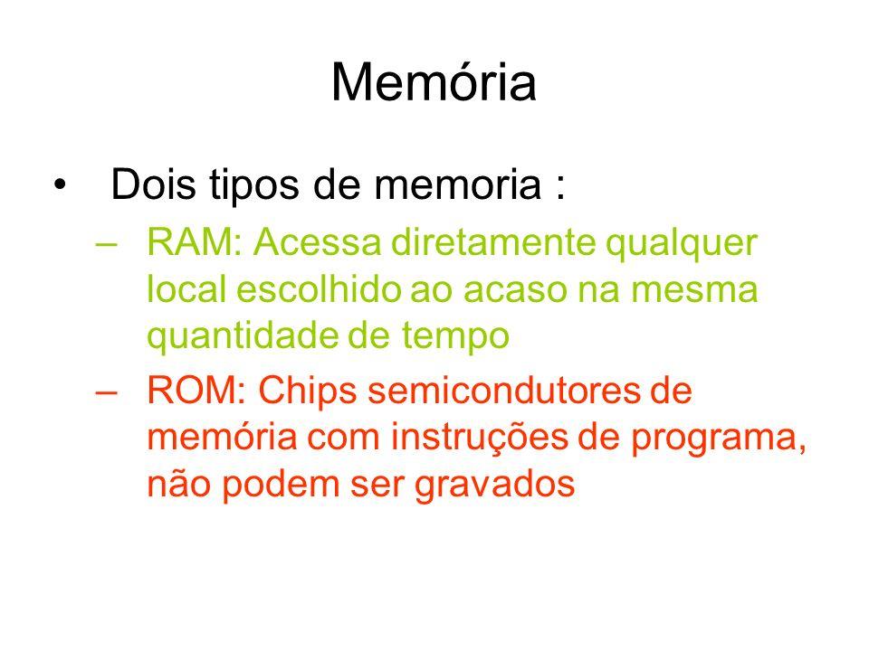 Memória Dois tipos de memoria : –RAM: Acessa diretamente qualquer local escolhido ao acaso na mesma quantidade de tempo –ROM: Chips semicondutores de memória com instruções de programa, não podem ser gravados