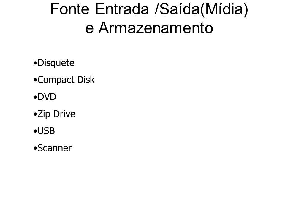 Fonte Entrada /Saída(Mídia) e Armazenamento Disquete Compact Disk DVD Zip Drive USB Scanner