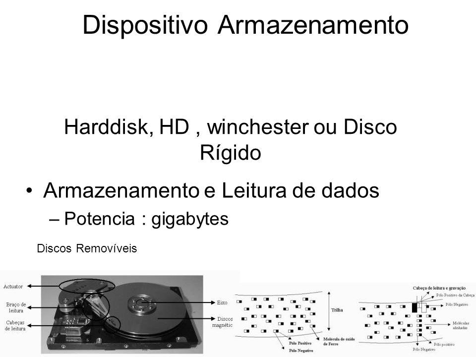 Dispositivo Armazenamento Harddisk, HD, winchester ou Disco Rígido Armazenamento e Leitura de dados –Potencia : gigabytes Discos Removíveis