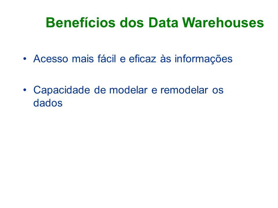 Acesso mais fácil e eficaz às informações Capacidade de modelar e remodelar os dados Benefícios dos Data Warehouses