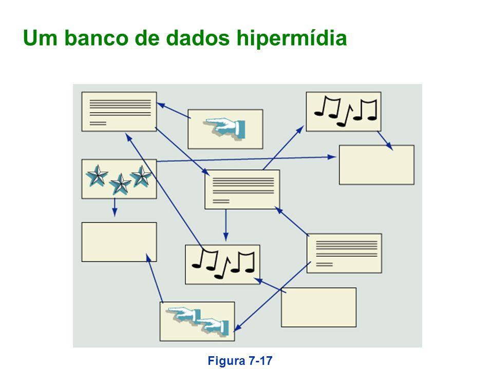Um banco de dados hipermídia Figura 7-17