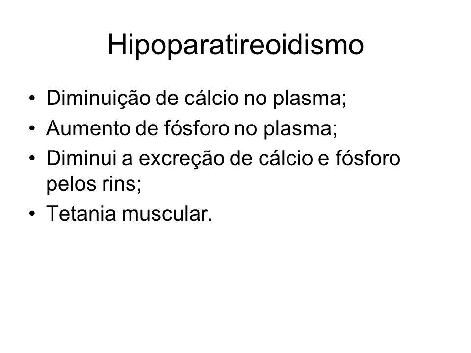 Hipoparatireoidismo Diminuição de cálcio no plasma; Aumento de fósforo no plasma; Diminui a excreção de cálcio e fósforo pelos rins; Tetania muscular.