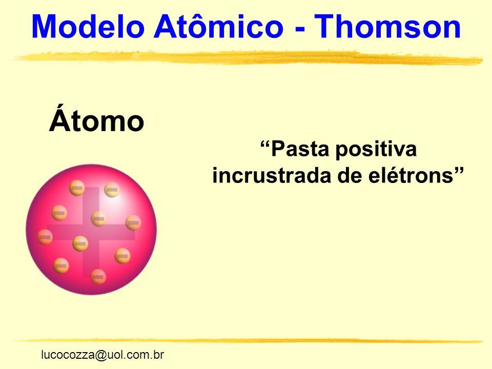 lucocozza@uol.com.br Unicamp lucocozza@uol.com.br Modelo Atômico - Thomson Átomo Pasta positiva incrustrada de elétrons