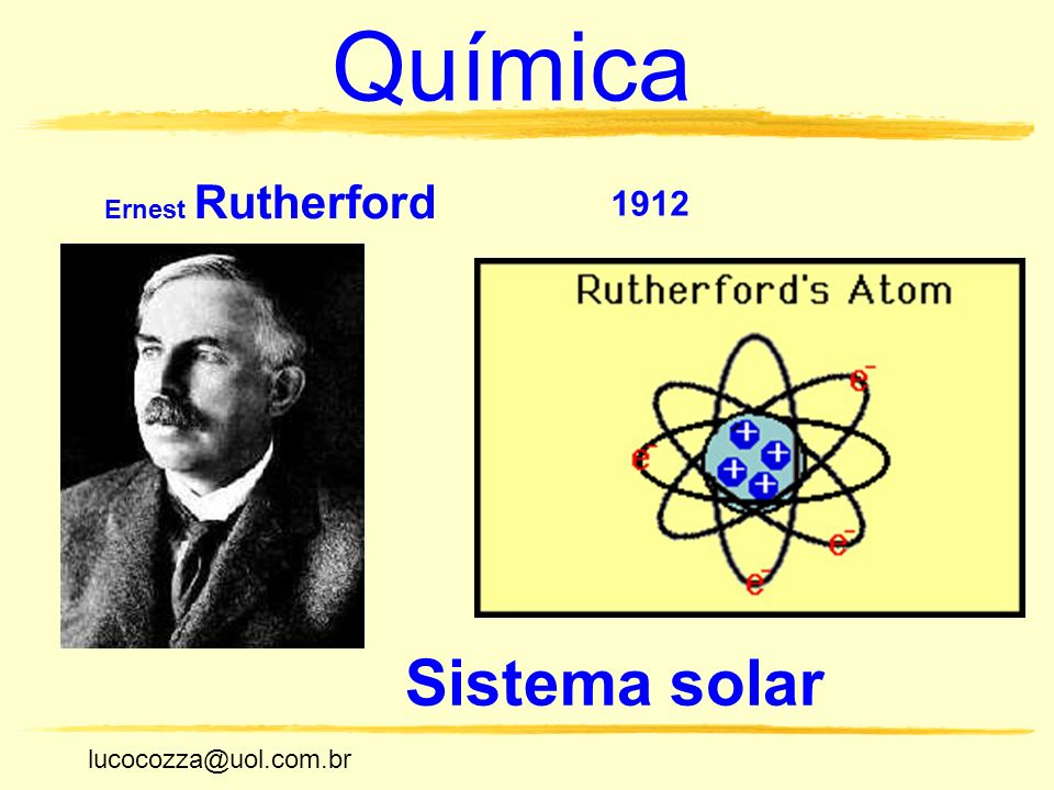 lucocozza@uol.com.br Unicamp lucocozza@uol.com.br Química Ernest Rutherford 1912 Sistema solar
