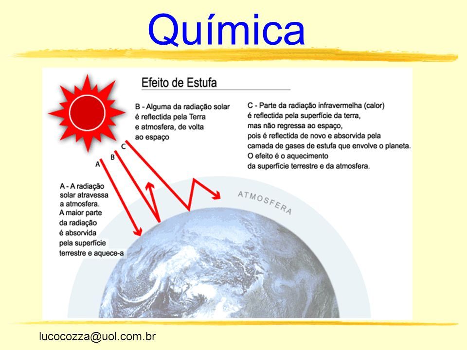 lucocozza@uol.com.br Unicamp l lucocozza@uol.com.br Química