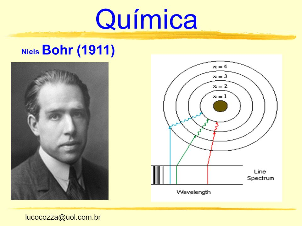 lucocozza@uol.com.br Unicamp lucocozza@uol.com.br Química Niels Bohr (1911)