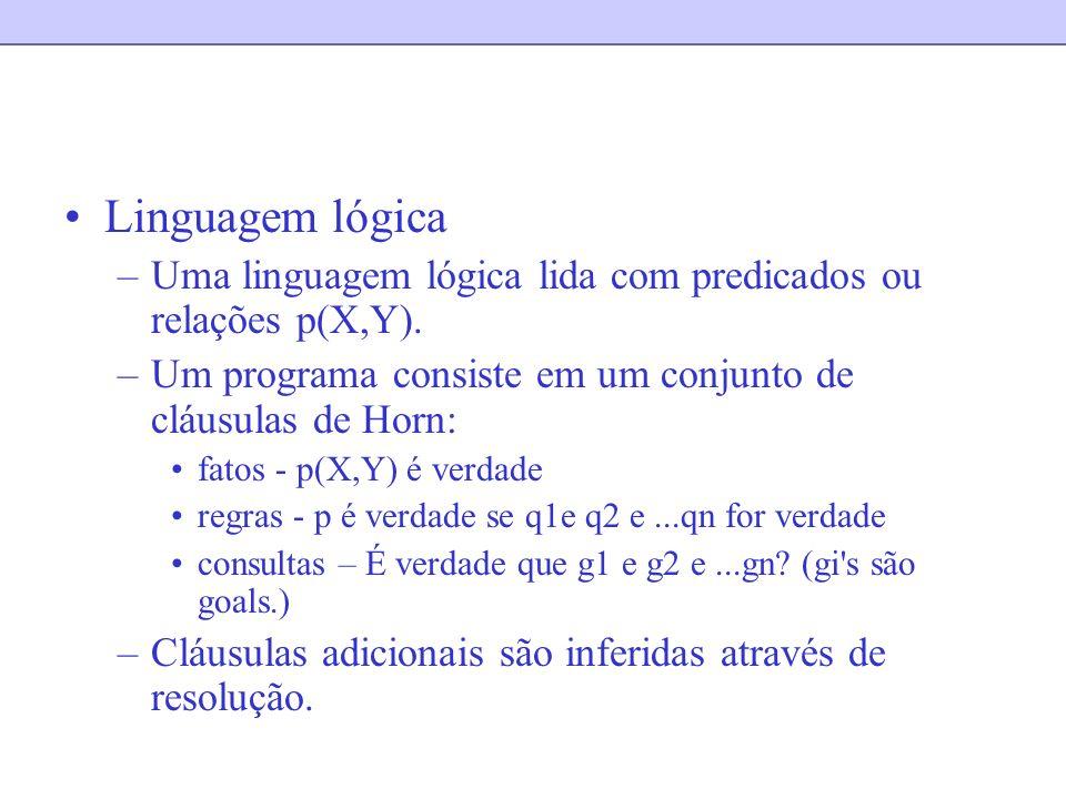 Linguagem lógica –Uma linguagem lógica lida com predicados ou relações p(X,Y). –Um programa consiste em um conjunto de cláusulas de Horn: fatos - p(X,