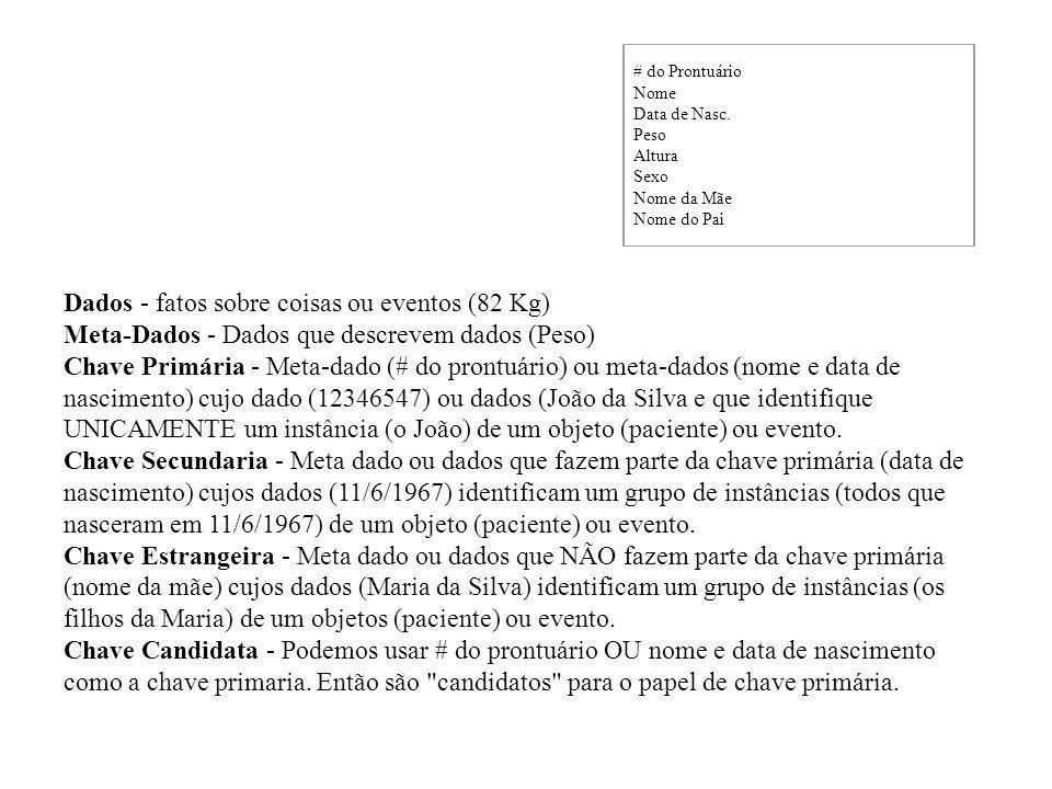 Dados, Meta-dados e Chaves # do Prontuário Nome Data de Nasc. Peso Altura Sexo Nome da Mãe Nome do Pai Dados - fatos sobre coisas ou eventos (82 Kg) M