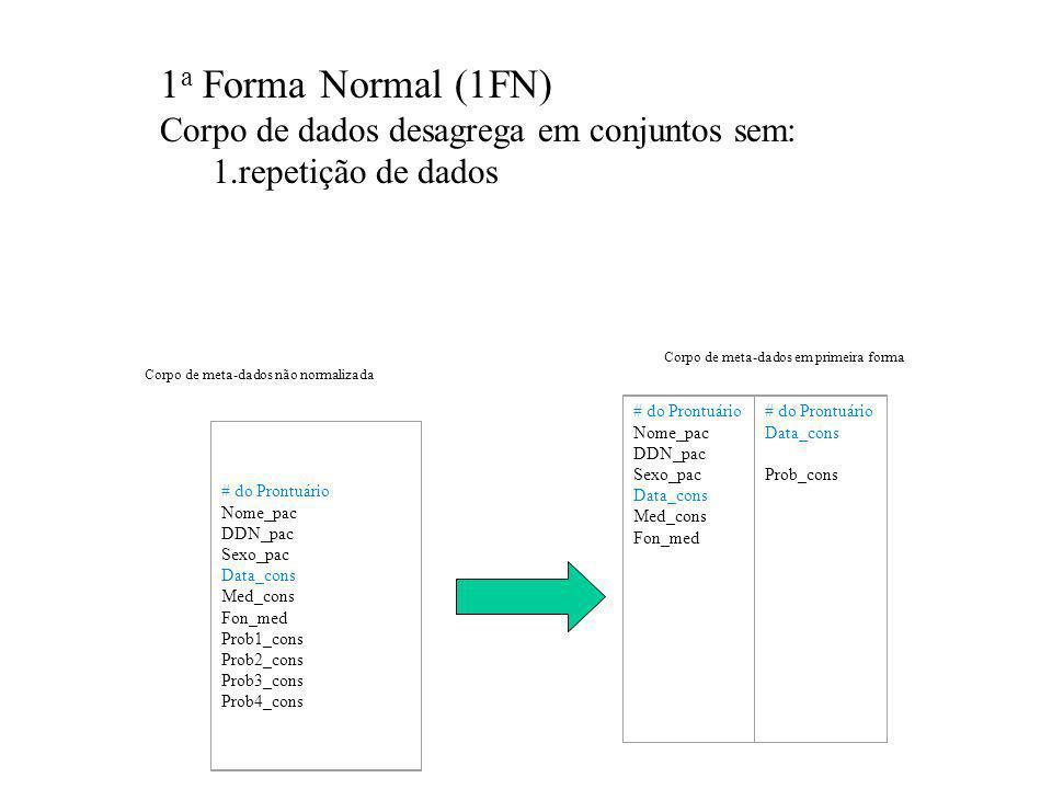 2 a Forma Normal (2FN) Corpo de dados desagrega em conjuntos sem: 1.repetição de dados 2.dependências parciais Corpo de meta-dados em segunda forma # do Prontuário Data_cons Med_cons Fon_med # do Prontuário Nome_pac DDN_pac Sexo_pac # do Prontuário Data_cons Prob_cons