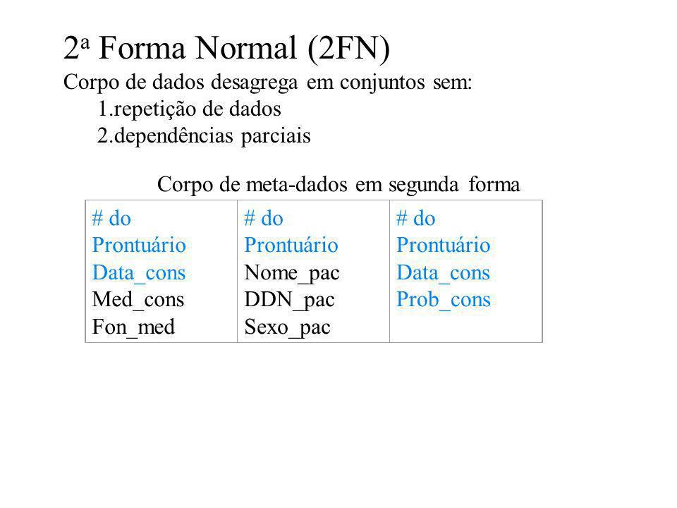 3 a Forma Normal (3FN) Corpo de dados desagrega em conjuntos sem: 1.repetição de dados 2.dependências parciais 3.dependências transitivas Corpo de meta-dados em terceira forma # do Prontuário Data_cons Med_cons Med_cons Fon_med # do Prontuário Nome_pac DDN_pac Sexo_pac # do Prontuário Data_cons Prob_cons