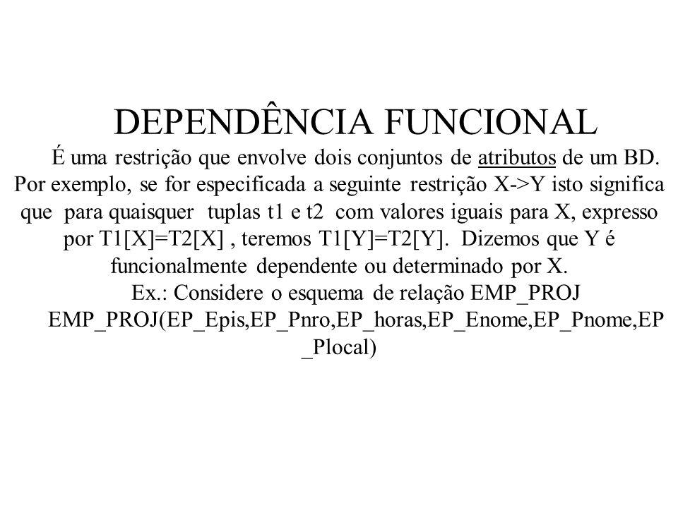 DEPENDÊNCIA FUNCIONAL É uma restrição que envolve dois conjuntos de atributos de um BD. Por exemplo, se for especificada a seguinte restrição X->Y ist