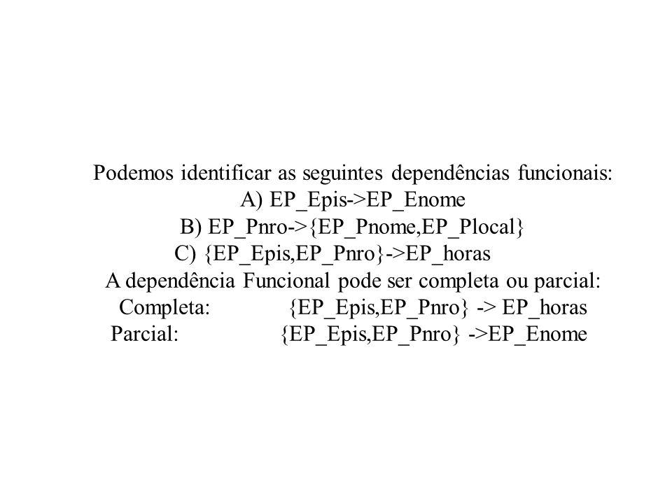 Podemos identificar as seguintes dependências funcionais: A) EP_Epis->EP_Enome B) EP_Pnro->{EP_Pnome,EP_Plocal} C) {EP_Epis,EP_Pnro}->EP_horas A depen
