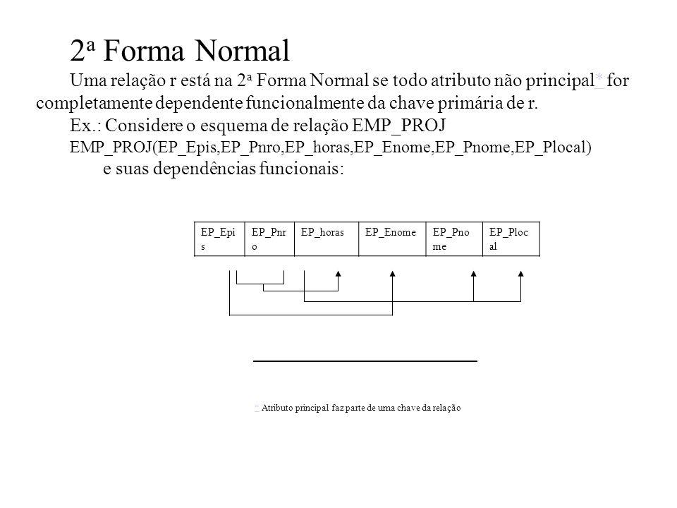 2 a Forma Normal Uma relação r está na 2 a Forma Normal se todo atributo não principal* for completamente dependente funcionalmente da chave primária