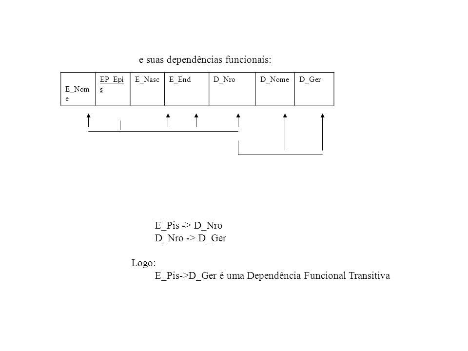 e suas dependências funcionais: E_Nom e EP_Epi s E_NascE_EndD_NroD_NomeD_Ger E_Pis -> D_Nro D_Nro -> D_Ger Logo: E_Pis->D_Ger é uma Dependência Funcio