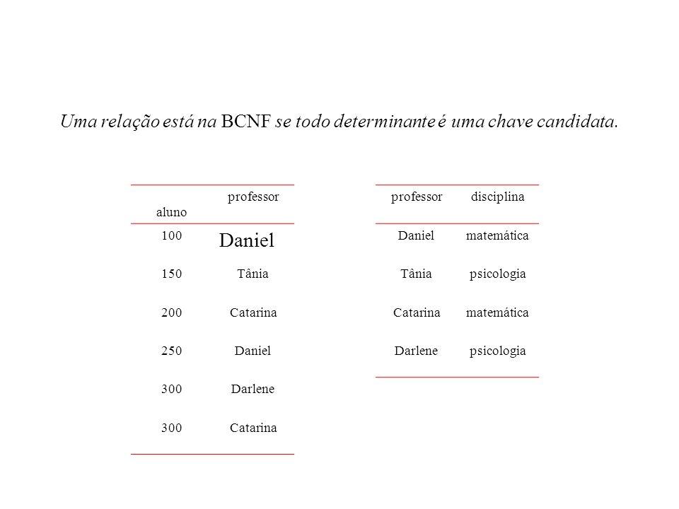 Uma relação está na BCNF se todo determinante é uma chave candidata. aluno professor disciplina 100 Daniel matemática 150Tânia psicologia 200Catarina