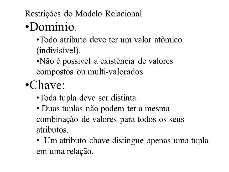 Restrições do Modelo Relacional Domínio : Todo atributo deve ter um valor atômico (indivisível). Não é possível a existência de valores compostos ou m