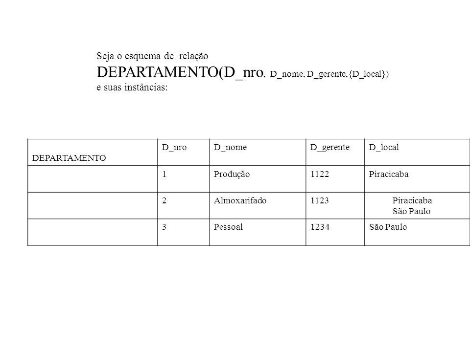 Seja o esquema de relação DEPARTAMENTO(D_nro, D_nome, D_gerente,{D_local}) e suas instâncias: DEPARTAMENTO D_nroD_nomeD_gerenteD_local 1Produção1122Pi
