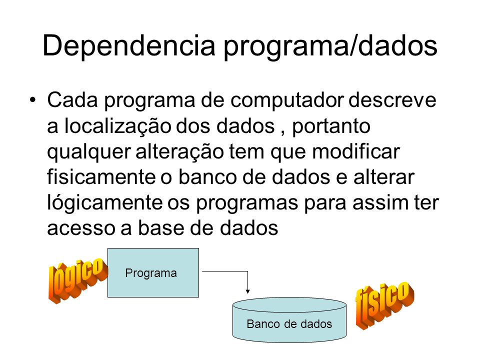 Dependencia programa/dados Cada programa de computador descreve a localização dos dados, portanto qualquer alteração tem que modificar fisicamente o b