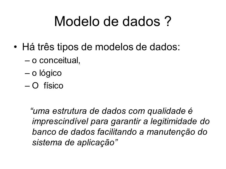 Modelo de dados ? Há três tipos de modelos de dados: –o conceitual, –o lógico –O físico uma estrutura de dados com qualidade é imprescindível para gar