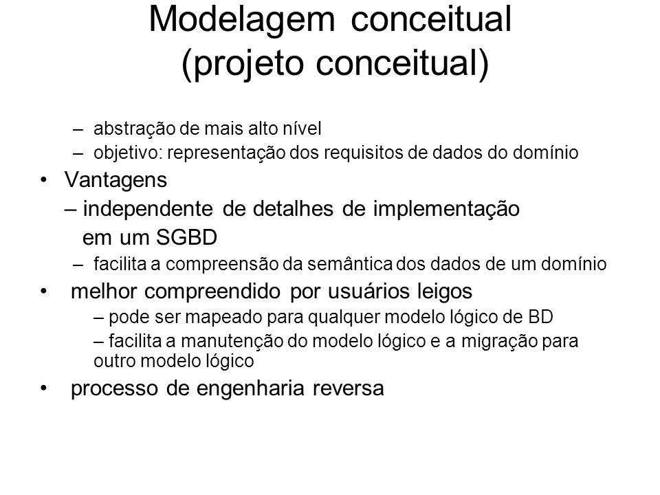 Modelagem conceitual (projeto conceitual) –abstração de mais alto nível –objetivo: representação dos requisitos de dados do domínio Vantagens – indepe