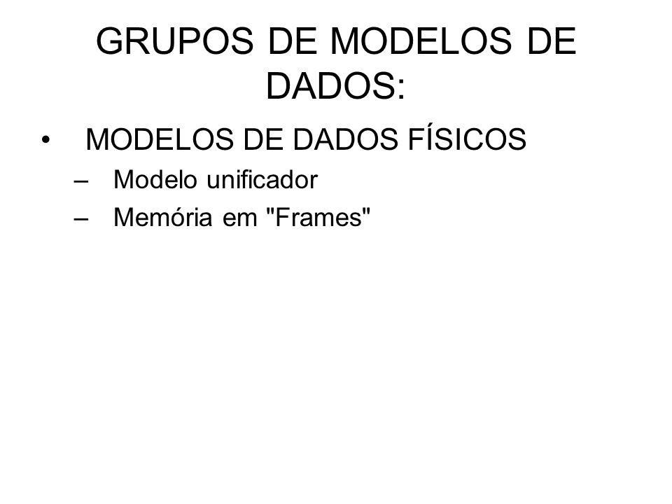 GRUPOS DE MODELOS DE DADOS: MODELOS DE DADOS FÍSICOS –Modelo unificador –Memória em