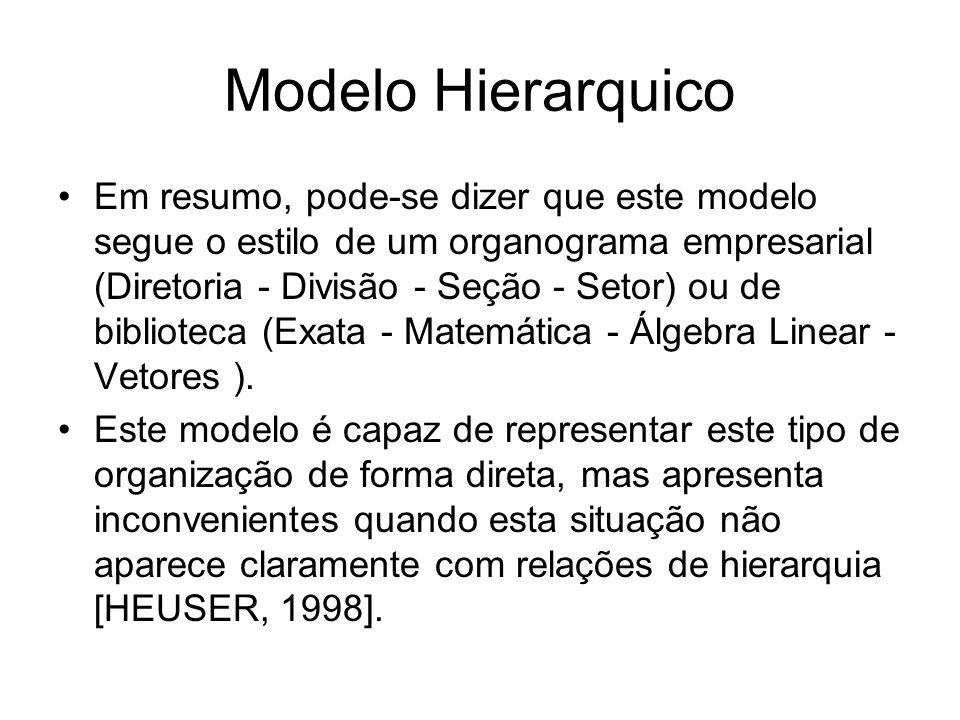 Em resumo, pode-se dizer que este modelo segue o estilo de um organograma empresarial (Diretoria - Divisão - Seção - Setor) ou de biblioteca (Exata -