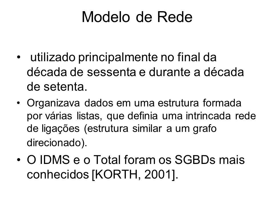 Modelo de Rede utilizado principalmente no final da década de sessenta e durante a década de setenta. Organizava dados em uma estrutura formada por vá