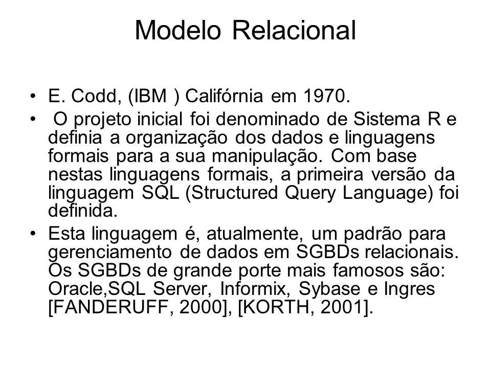 Modelo Relacional E. Codd, (IBM ) Califórnia em 1970. O projeto inicial foi denominado de Sistema R e definia a organização dos dados e linguagens for