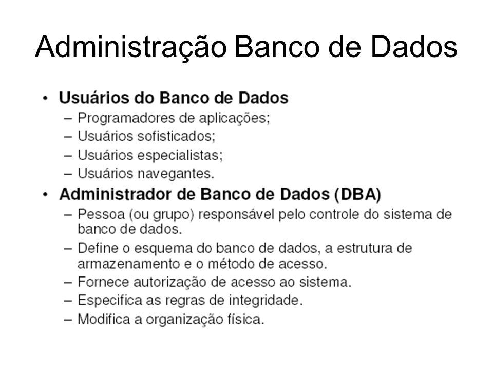 Administração Banco de Dados
