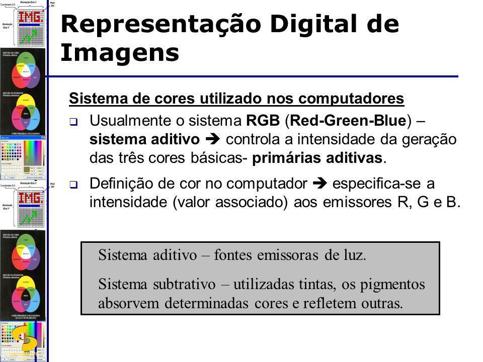 DSC/CEEI/UFC G Sistema de cores utilizado nos computadores Usualmente o sistema RGB (Red-Green-Blue) – sistema aditivo controla a intensidade da geraç