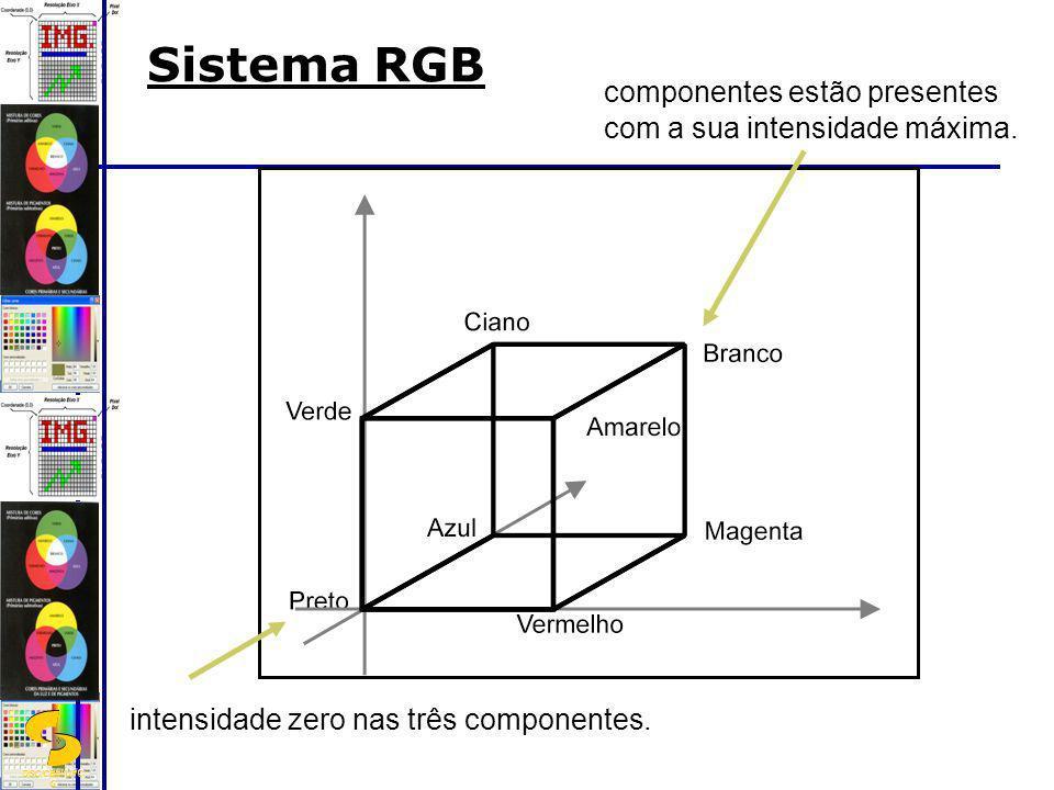 DSC/CEEI/UFC G Sistema RGB intensidade zero nas três componentes. componentes estão presentes com a sua intensidade máxima.